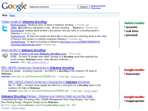 Twitter vs Google Results: Alabama Shooting